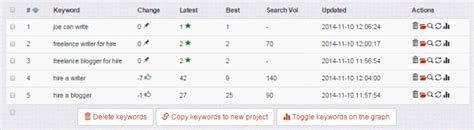 Check My Website Ranking In Search Engines by Check And Monitor The Rank Of Your Website In The Search