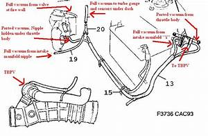 Tcs Vacuum Diagram 1 - Saab 9000 Bulletin Board