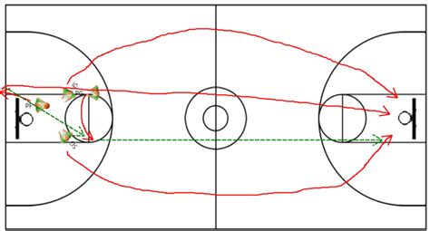 basketball conditioning  easy