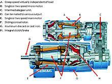 Ac Motor by Ac Motor