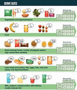 No  Serving Sizes On Food Labels Don U0026 39 T Tell Us How Much We