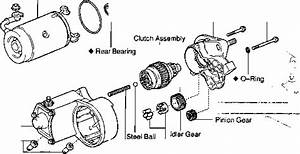 Starter Components - Toyota Hilux 1kz Te Repair