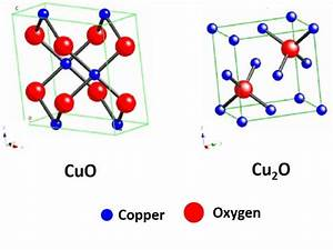 Unit Cell Structure Of Cupric  Cuo  And Cuprous  Cu 2 O