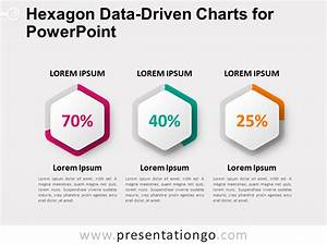 Hexagon Data Driven Charts For Powerpoint