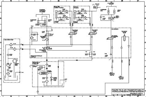 Air System Schematic by Air Transportability Hydraulic Pneumatic System Schematic