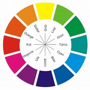 Welche Farbe Passt Zu Magenta : farben farbkreis farbkontraste kontraste ~ Markanthonyermac.com Haus und Dekorationen