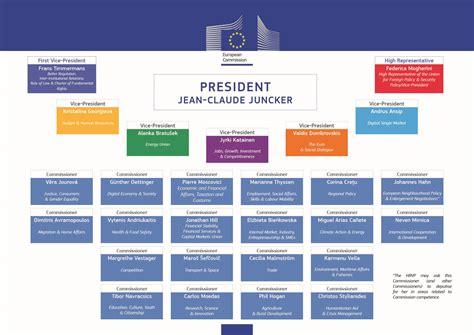bureau de douane europa european commission press releases press release the
