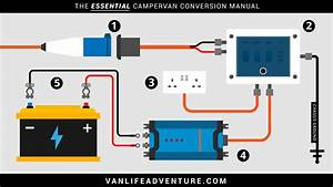 Campervan Electrical System  An Illustrated Guide