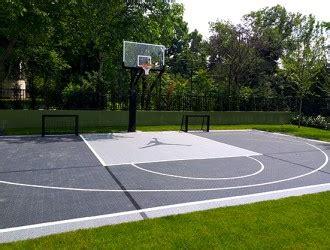 The official playground of 3x3 basketball by @fiba #fromthestreetstotheolympics. Sol Terrain de Basket 3X3 agréé FIBA : Devis sur Techni ...