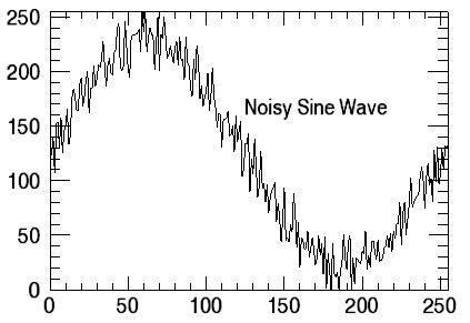create  noisy sine wave aftereffects
