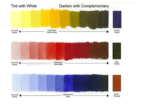 color mixing new classes jan poynter and