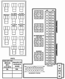 Tata Indica Vista  U0026 Vista  U2013 Fuse Box Diagram