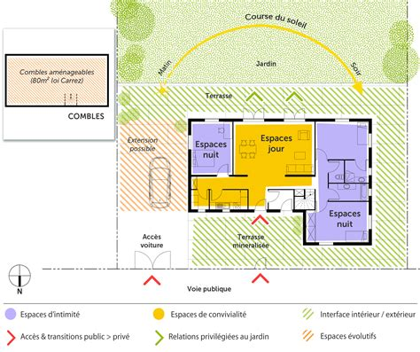 plan chambre salle de bain plan maison 3 chambres et 2 salles de bain ooreka