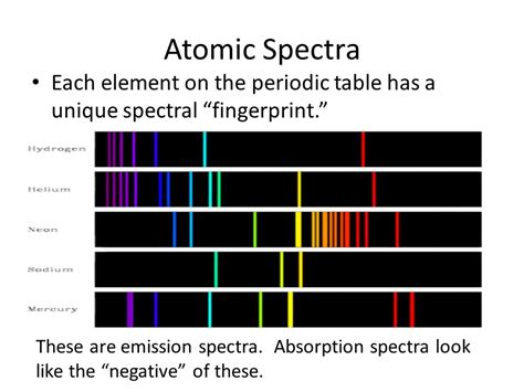 lesson 5 3 light and atomic emission spectra the particle model of light and atomic emission and