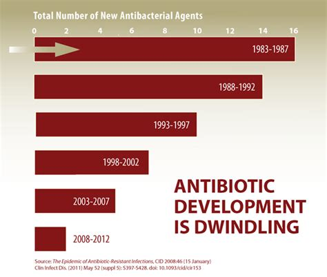 cdc features mission critical preventing antibiotic
