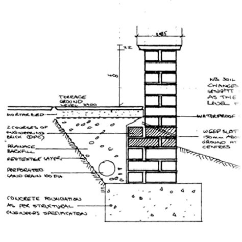 Cmu Floor Plans by Construction Details And Drawings On Pinterest