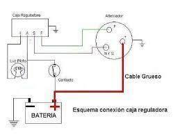 resultado de imagen para como comprobar alternador coche electricidad automovil diagram