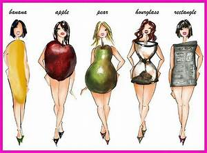 17 Best images about Body Shapes on Pinterest | Hourglass ...