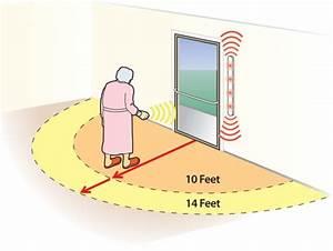 Dementia Anti-Wandering Door Alarm - Keeps People With ...
