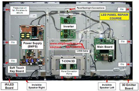 chiptroniks led tv repairing