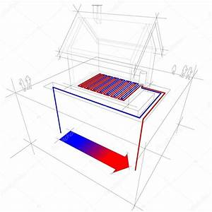 Heat Pump  Underfloor Heating Diagram  U2014 Stock Vector  U00a9 Valigursky  7324530