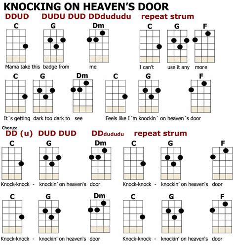 Just do down strums and play through the song thinking about perfect for beginners. Pin by Colleen Pardun on Ukulele | Pinterest | Ukulele tuning, Ukulele tabs and Piano music