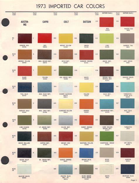 paint chips 1973 mercury capri
