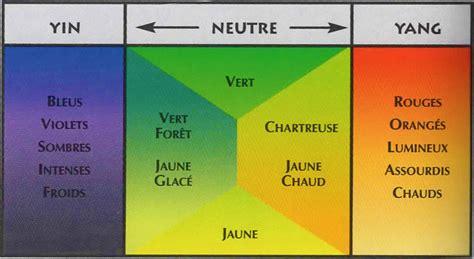 couleur bureau feng shui tous les conseils en feng shui couleurs et harmonies colorées
