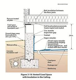 Insulating Vented Crawl Space With Dirt Floor by 12 Best Images About Other Stuff On Pinterest High Risk