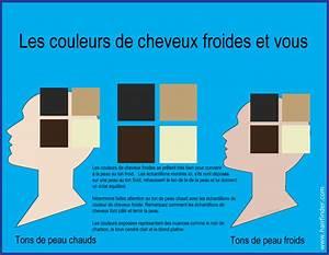 Comment le ton de sa peau reagit aux couleurs chaudes et for Gris couleur froide ou chaude 4 couleur cheveux froide