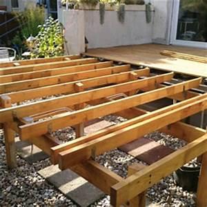 Zählt Terrasse Zur Wohnfläche : robinia wood robinienterrasse robinienfassaden ~ Lizthompson.info Haus und Dekorationen