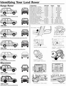 Best 25  Range Rover Parts Ideas On Pinterest