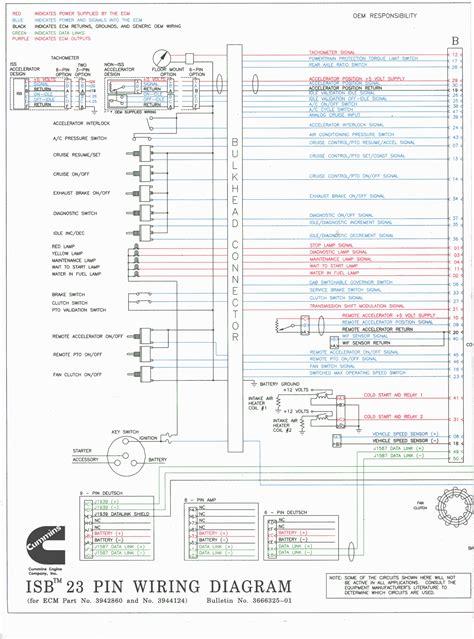 Dodge Ram Diesel Wiring Diagram Free