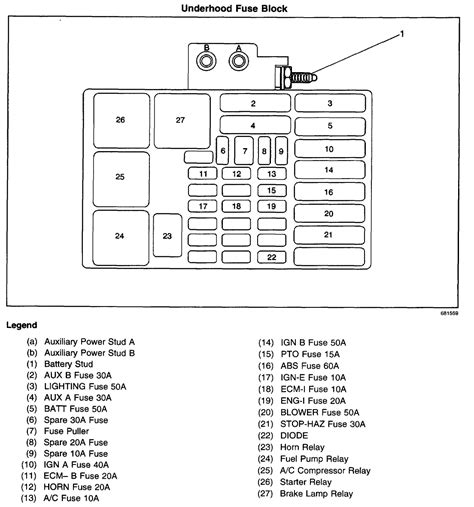 2001 Chevy Tracker Fuse Diagram by Diagram Bass Tracker Fuse Panel Diagram Version Hd