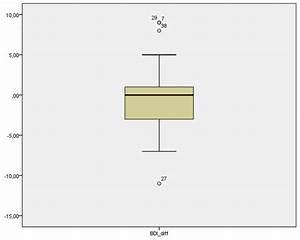 Mittelwert Berechnen Spss : gepaarter t test ausrei er finden statistikguru ~ Themetempest.com Abrechnung