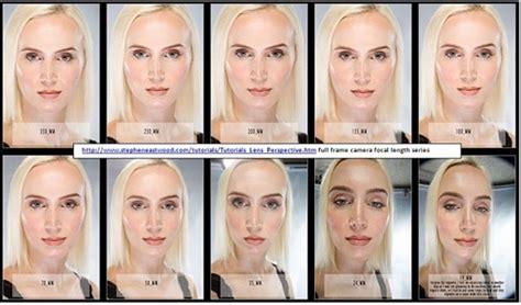 facial distortion   focal lengths  headshots