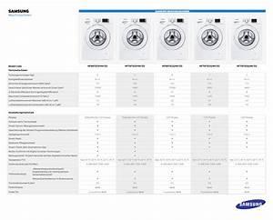 Einbau Waschmaschine Amazon : produktvergleich waschen elektro gro ger te ~ Michelbontemps.com Haus und Dekorationen