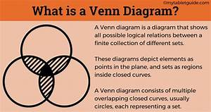 What Is A Venn Diagram