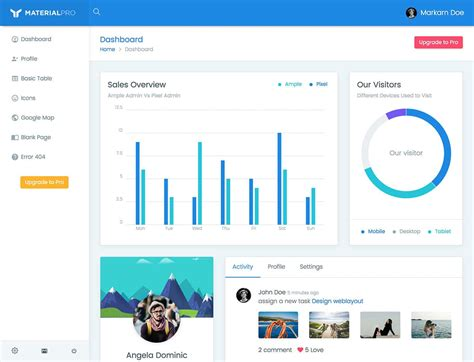 Free Admin Template by 20 Best Free Bootstrap Admin Templates 2018 Athemes