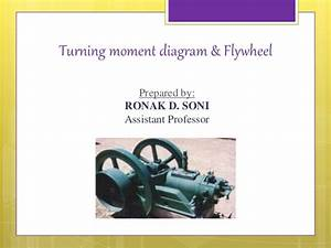 Turning Moment Diagram And Flywheel