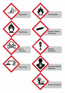 safety label acute toxicity ghs 100x100mm 100 roll With ghs health hazard