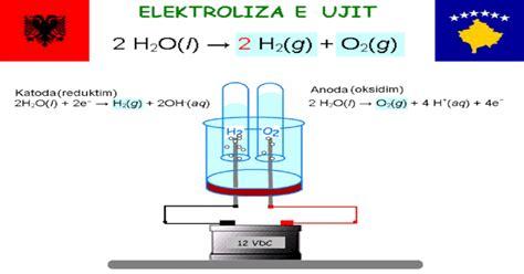 Elektroliza e ujit