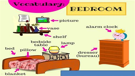 Bedroom Names by Bedroom Clipart Vocabulary Pencil And In Color Bedroom