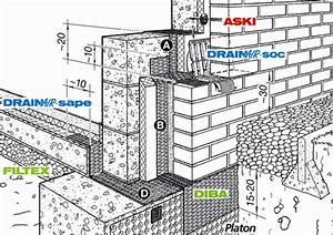 Feuchtigkeitssperre Auf Bodenplatte : emg ag bodenplatte feuchte wand marken produkte und ~ Lizthompson.info Haus und Dekorationen