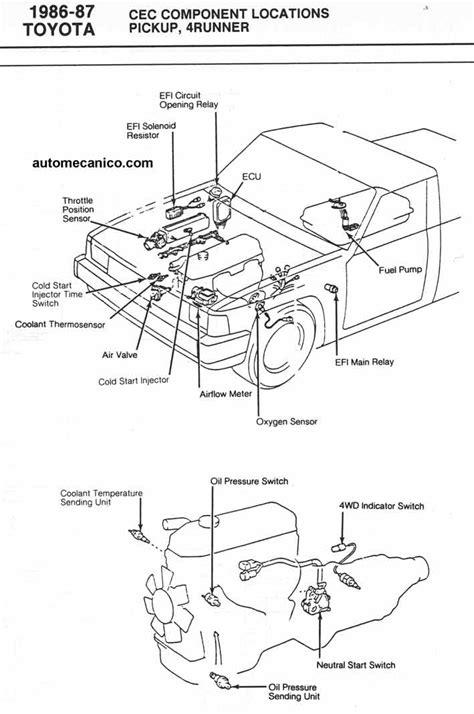 toyota  diagramas esquemas graphics