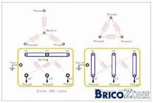 Branchement Moteur Triphasé : moteur triphas comment rep rer les bobinages ~ Medecine-chirurgie-esthetiques.com Avis de Voitures