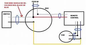 Hunter Fan With Remote Wiring Diagram