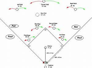 Softball Positions Explained – RIP-IT