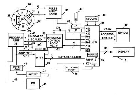 itron sentinel meter wiring diagram 35 wiring diagram