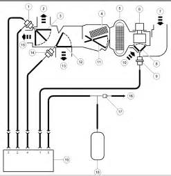 Can You Get Me A Vacuum Lines Diagram In The Dash Board Of A 2006 Mercury Grand Marquis Ls